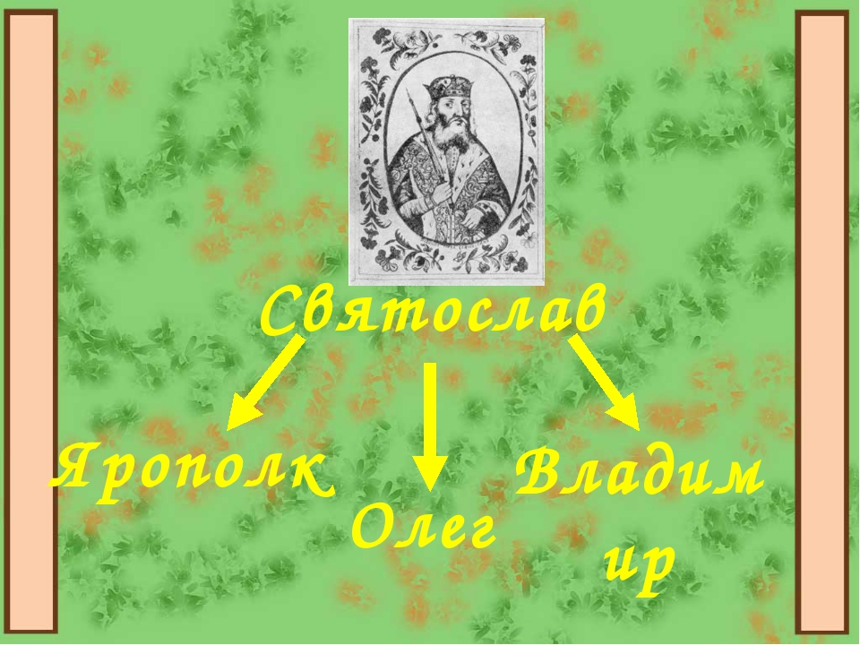 Святослав Ярополк Олег Владимир