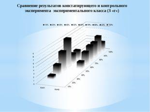 Сравнение результатов констатирующего и контрольного эксперимента эксперимент