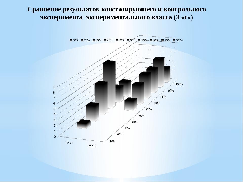 Сравнение результатов констатирующего и контрольного эксперимента эксперимент...