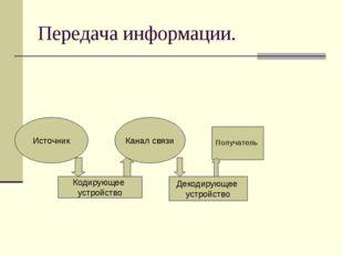Передача информации. Источник Канал связи Получатель Кодирующее устройство Де