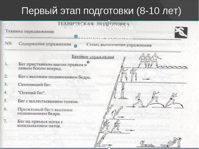 Первый этап подготовки (8-10 лет)