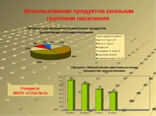 Использование продуктов разными группами населения Учащиеся МКОУ «СОШ № 5»