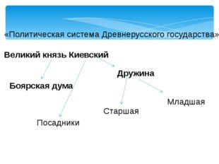 «Политическая система Древнерусского государства» Великий князь Киевский Друж