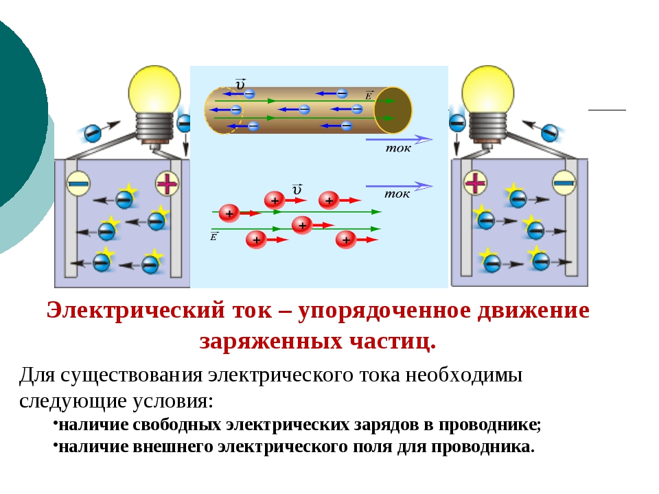 Для существования электрического тока необходимы следующие условия: наличие с...