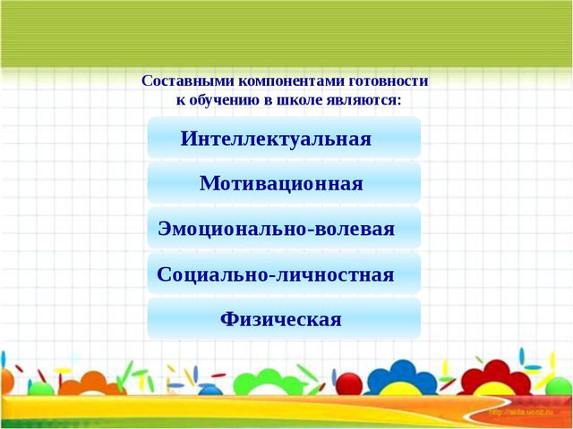 Составными компонентами готовности к обучению в школе являются: