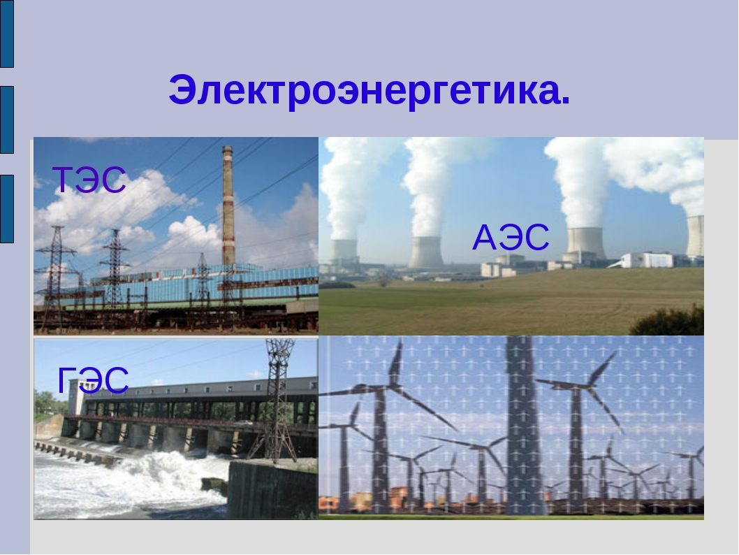 Электроэнергетика. АЭС ТЭС ГЭС