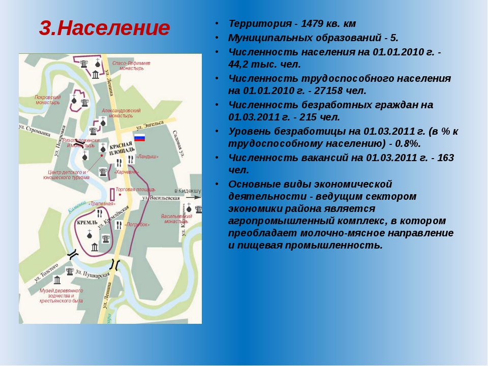 3.Население Территория - 1479 кв. км Муниципальных образований - 5. Численнос...