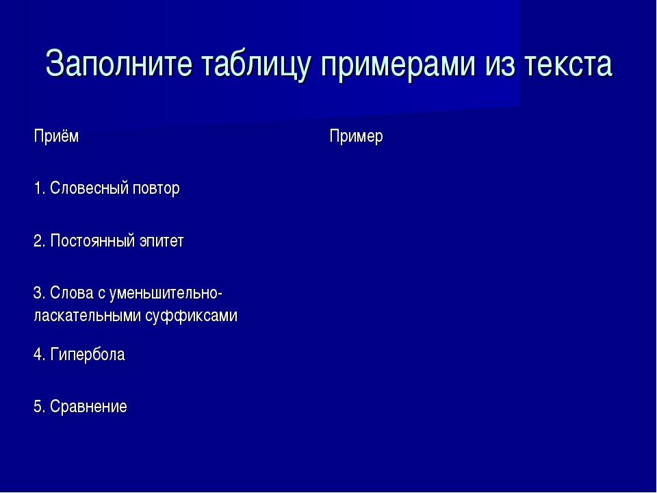 Заполните таблицу примерами из текста ПриёмПример 1. Словесный повтор 2. По...