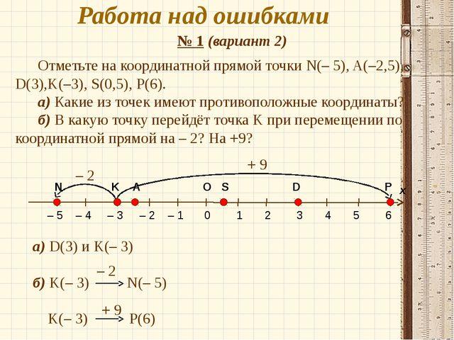Работа над ошибками а) D(3) и K(– 3) б) K(– 3) N(– 5) K(– 3) P(6) Отметьте н...