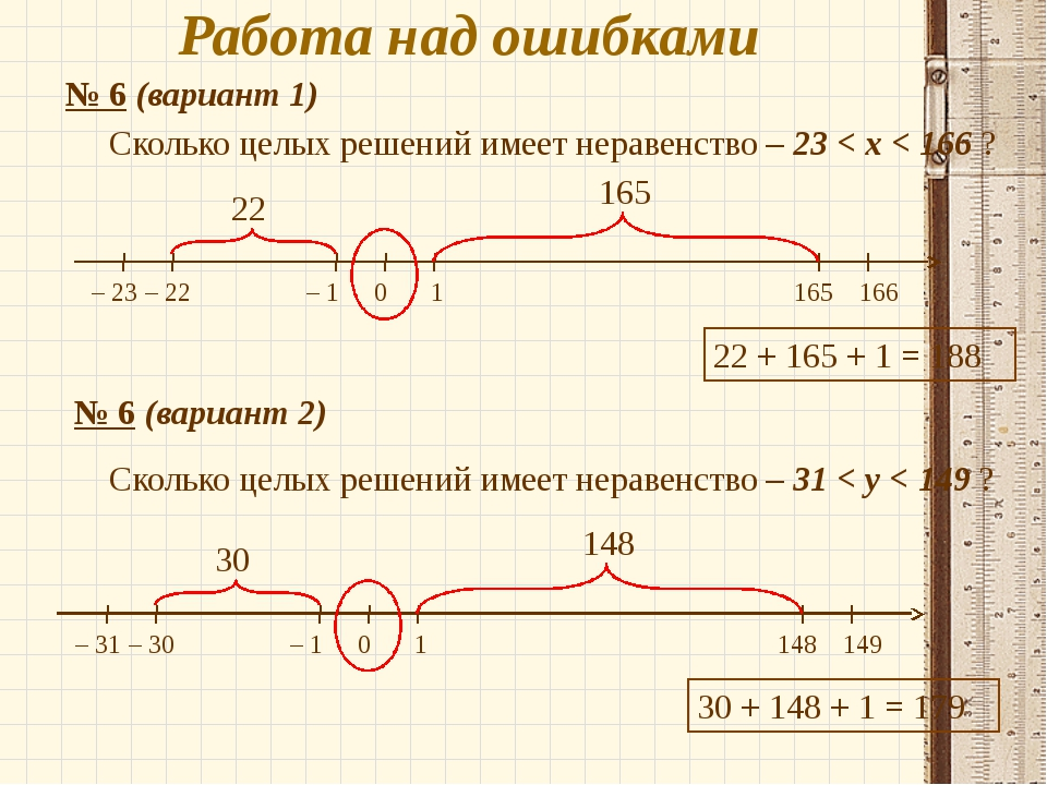 Работа над ошибками № 6 (вариант 1) 165 166 – 22 – 23 – 1 0 1 22 165 22 + 165...