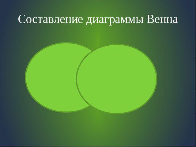 Составление диаграммы Венна