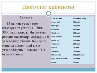 Диетолог кабинеты Туклану 15 яшлек үсмер егет-кызларга тәүлегенә 2500-3000 кк