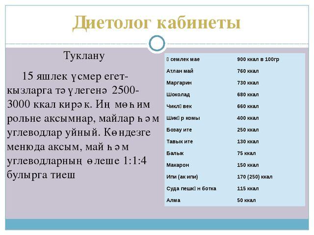 Диетолог кабинеты Туклану 15 яшлек үсмер егет-кызларга тәүлегенә 2500-3000 кк...