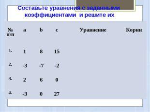 Составьте уравнения с заданными коэффициентами и решите их № п\пabcУравне