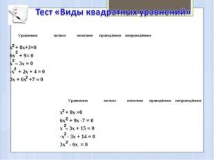 2 2 2 2 2 2 2 2 2 2 Уравненияполноенеполноеприведённоенеприведённое х + 8