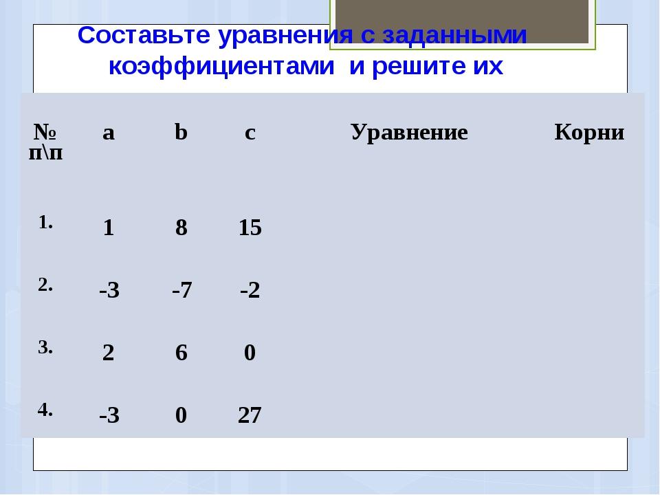 Составьте уравнения с заданными коэффициентами и решите их № п\пabcУравне...