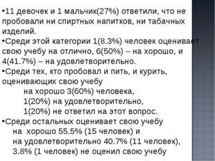 11 девочек и 1 мальчик(27%) ответили, что не пробовали ни спиртных напитков,