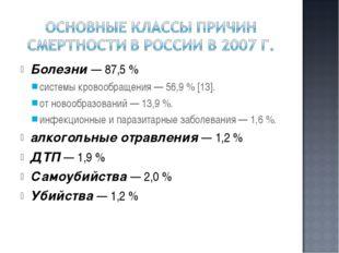 Болезни — 87,5 % системы кровообращения — 56,9 % [13]. от новообразований — 1