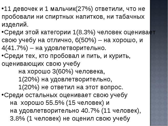 11 девочек и 1 мальчик(27%) ответили, что не пробовали ни спиртных напитков,...