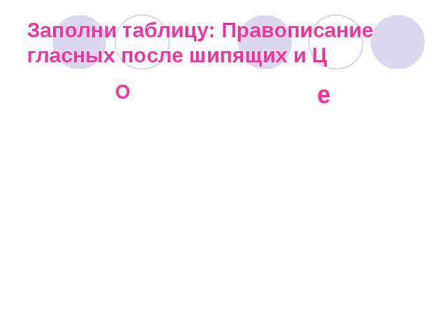 Заполни таблицу: Правописание гласных после шипящих и Ц О е