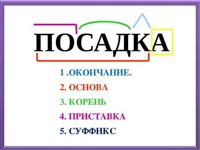 ПОСАДКА 1 .ОКОНЧАНИЕ. 2. ОСНОВА 3. КОРЕНЬ 4. ПРИСТАВКА 5. СУФФИКС