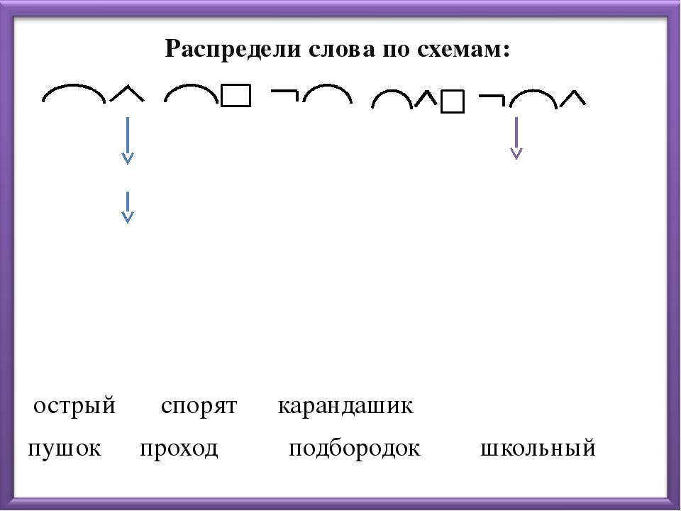 Распредели слова по схемам: острый спорят карандашик пушок проход подбородок...