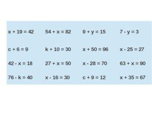 х+ 19 = 42 54 + х = 82 9 + у = 15 7 - у = 3 с + 6 = 9 k + 10 = 30 х+ 50 = 96