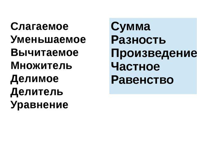 Слагаемое Уменьшаемое Вычитаемое Множитель Делимое Делитель Уравнение Сумма Р...