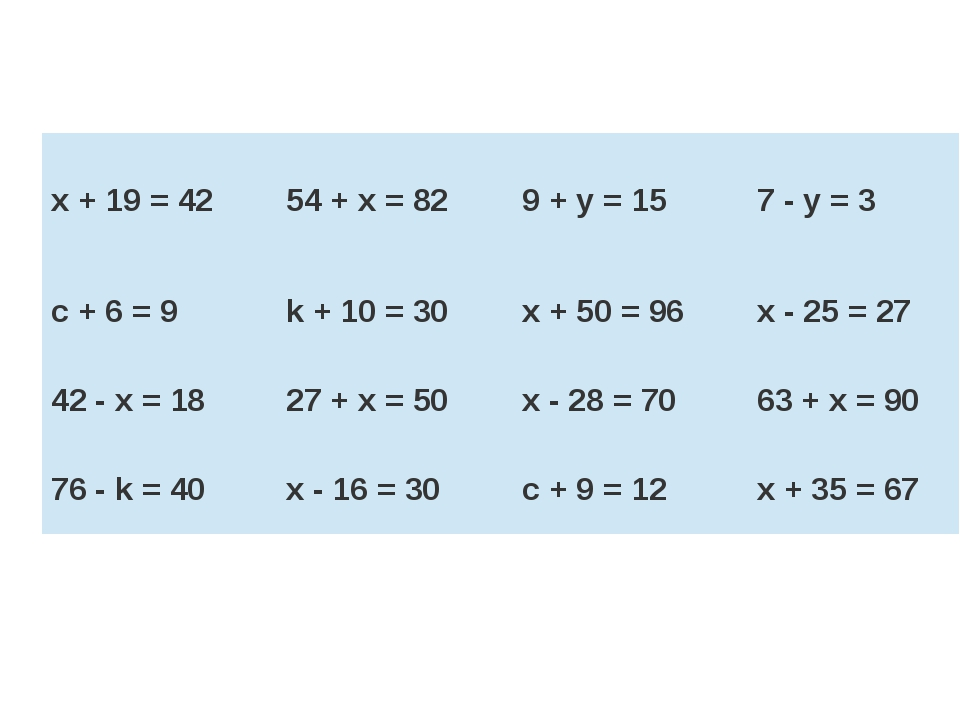 х+ 19 = 42 54 + х = 82 9 + у = 15 7 - у = 3 с + 6 = 9 k + 10 = 30 х+ 50 = 96...