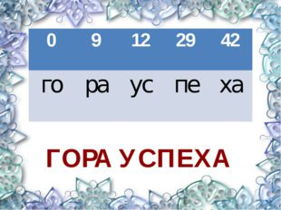 1 ГОРА УСПЕХА 0 9 12 29 42 го ра ус пе ха