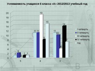 Успеваемость учащихся 6 класса «А» 2012/2013 учебный год