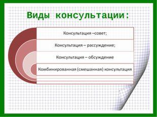 Виды консультации: