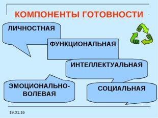 КОМПОНЕНТЫ ГОТОВНОСТИ ФУНКЦИОНАЛЬНАЯ ЛИЧНОСТНАЯ ЭМОЦИОНАЛЬНО-ВОЛЕВАЯ ИНТЕЛЛЕК