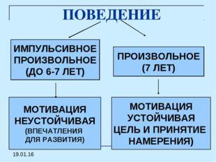 ПОВЕДЕНИЕ ИМПУЛЬСИВНОЕ ПРОИЗВОЛЬНОЕ (ДО 6-7 ЛЕТ) ПРОИЗВОЛЬНОЕ (7 ЛЕТ) МОТИВАЦ