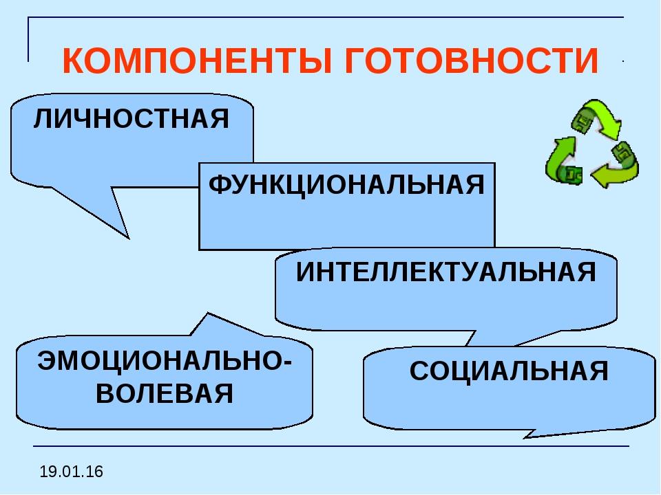 КОМПОНЕНТЫ ГОТОВНОСТИ ФУНКЦИОНАЛЬНАЯ ЛИЧНОСТНАЯ ЭМОЦИОНАЛЬНО-ВОЛЕВАЯ ИНТЕЛЛЕК...