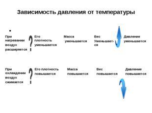 Зависимость давления от температуры  При нагревании воздух расширяетс
