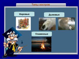 Типы костров Жаровые Дымовые Пламенные