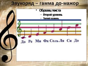 Звукоряд – гамма до-мажор