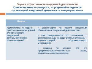 Оценка эффективности внеурочной деятельности Удовлетворенность учащихся, их р