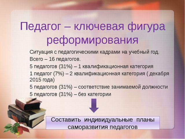 Педагог – ключевая фигура реформирования Ситуация с педагогическими кадрами н...