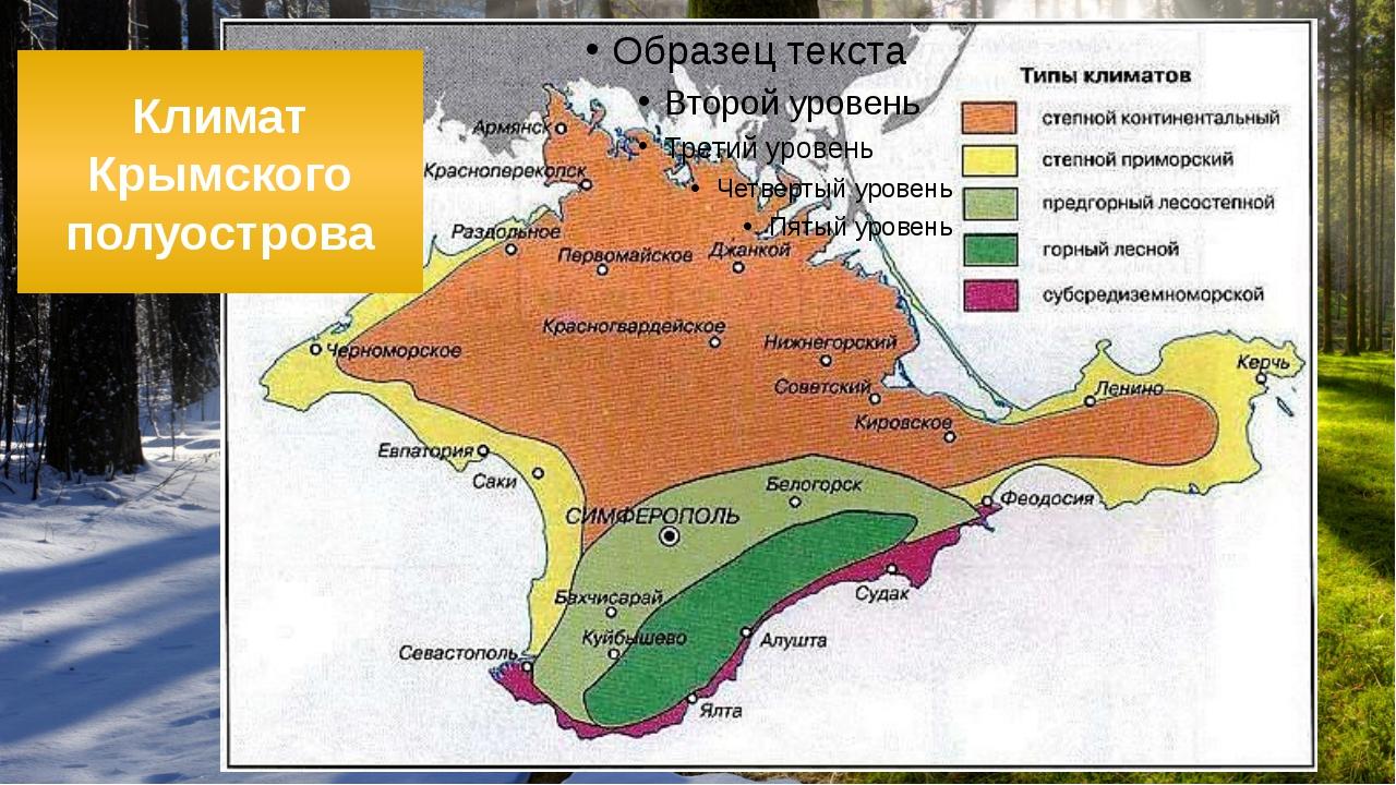 Климат Крыма: особенности, погода