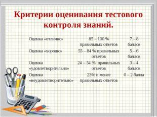 Критерии оценивания тестового контроля знаний. Оценка «отлично»85 – 100 % п