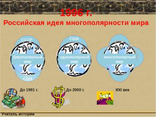 1996 г. Российская идея многополярности мира СССР США США многополярный мир Д