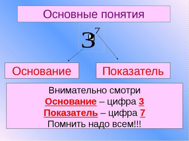 Основные понятия Основание Показатель Внимательно смотри Основание – цифра 3...