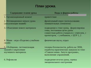 План урока. Содержание этапов урокаВиды и формы работы 1. Организационный мо