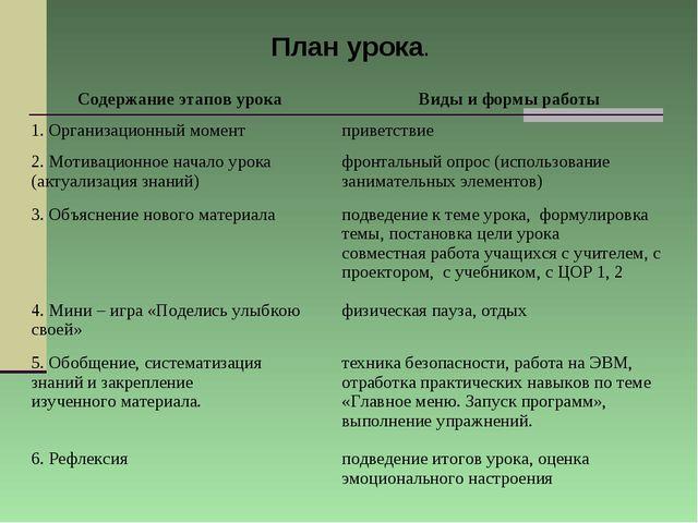План урока. Содержание этапов урокаВиды и формы работы 1. Организационный мо...