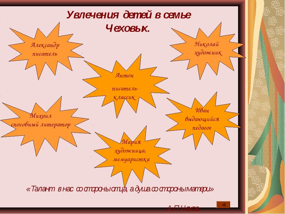 Увлечения детей в семье Чеховых. Александр писатель Мария художница, мемуарис...