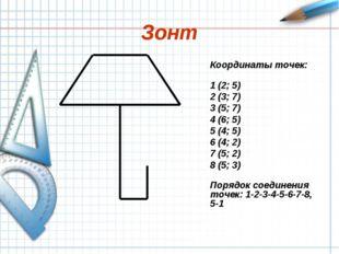 Зонт Координаты точек: 1 (2; 5) 2 (3; 7) 3 (5; 7) 4 (6; 5) 5 (4; 5) 6 (4; 2)