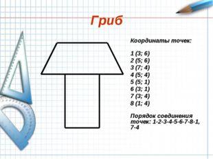 Гриб Координаты точек: 1 (3; 6) 2 (5; 6) 3 (7; 4) 4 (5; 4) 5 (5; 1) 6 (3; 1)