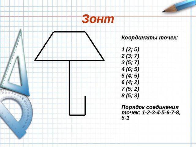 Зонт Координаты точек: 1 (2; 5) 2 (3; 7) 3 (5; 7) 4 (6; 5) 5 (4; 5) 6 (4; 2)...